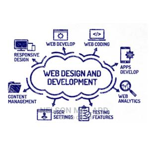 Website Design and Development - Premium Package | Computer & IT Services for sale in Kampala